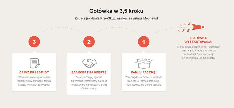 strona mooney.pl opis transakcji