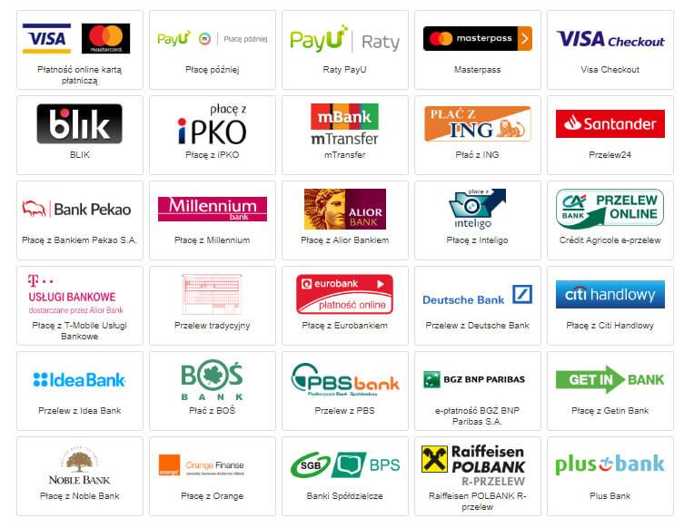 metody płatności payU